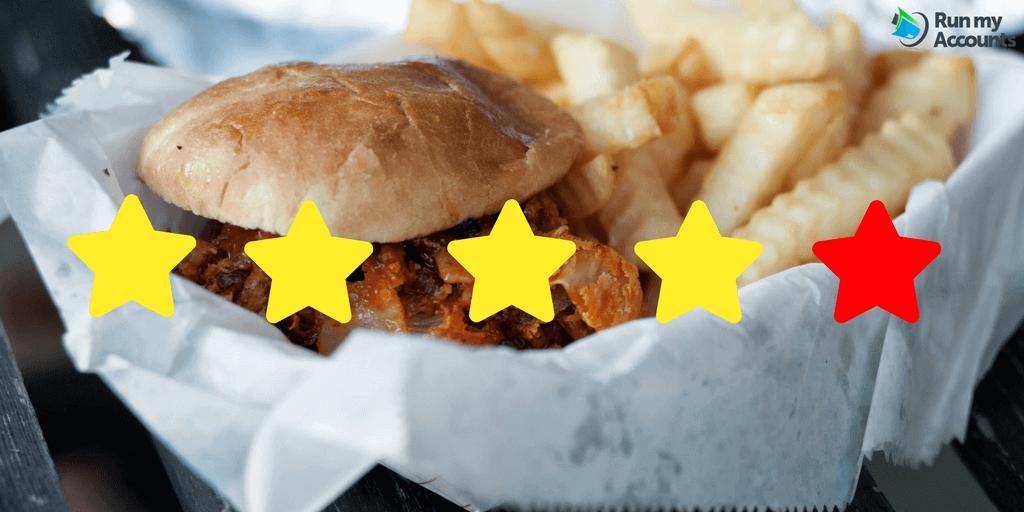5 gute Gründe, warum Kundenbewertungen grossartig sind