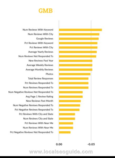 5 gute Gründe, warum Kundenbewertungen großartig sind